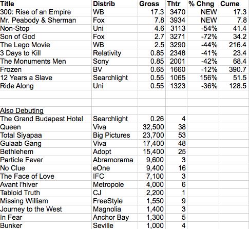Friday Estimates 2014-03-08 at 8.46.17 AM