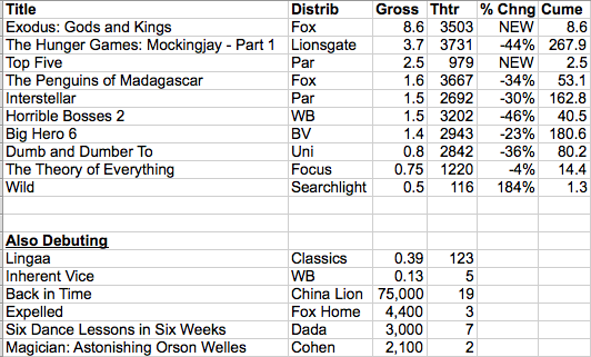 Friday Estimates 2014-12-13 at 11.43.52 AM